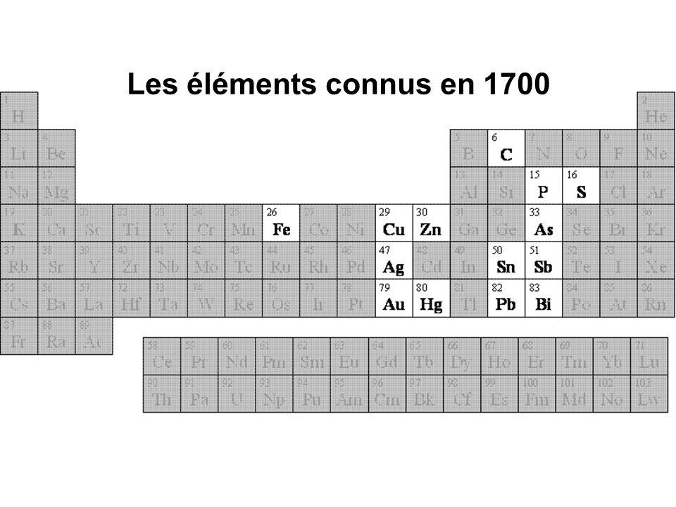 Les éléments connus en 1700