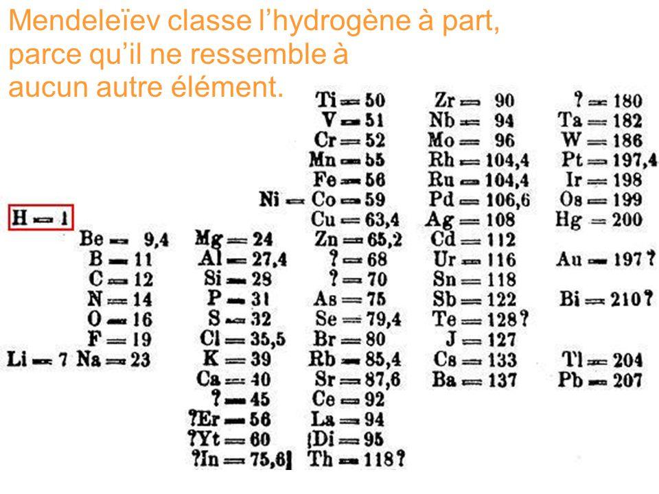 Mendeleïev classe l'hydrogène à part,