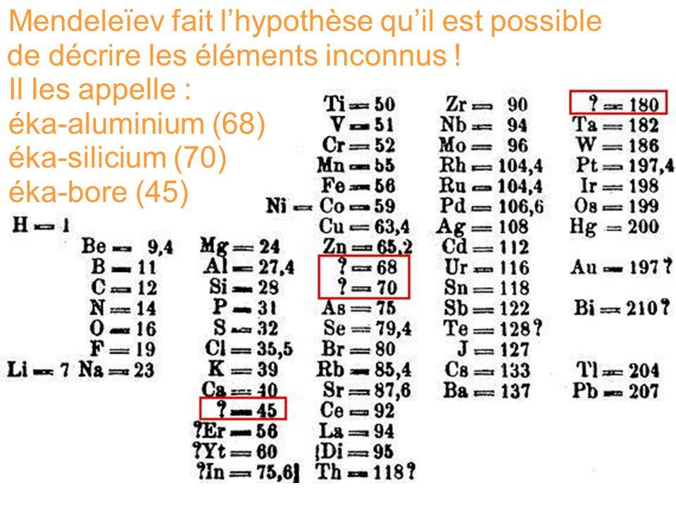Mendeleïev fait l'hypothèse qu'il est possible de décrire les éléments inconnus !