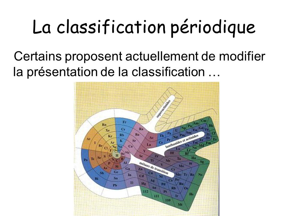 La classification périodique