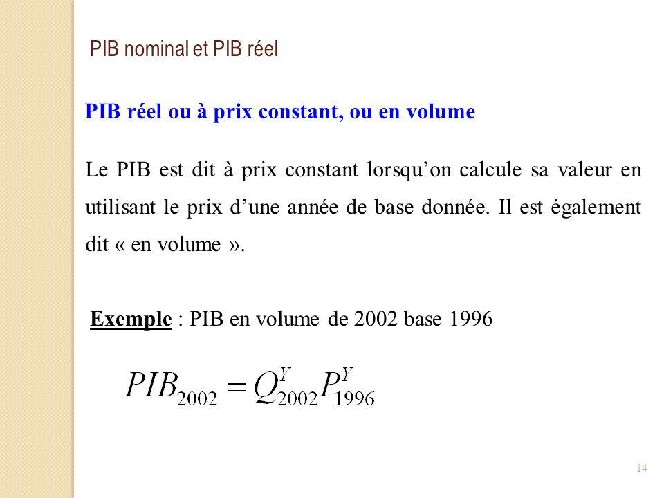 PIB nominal et PIB réel PIB réel ou à prix constant, ou en volume.