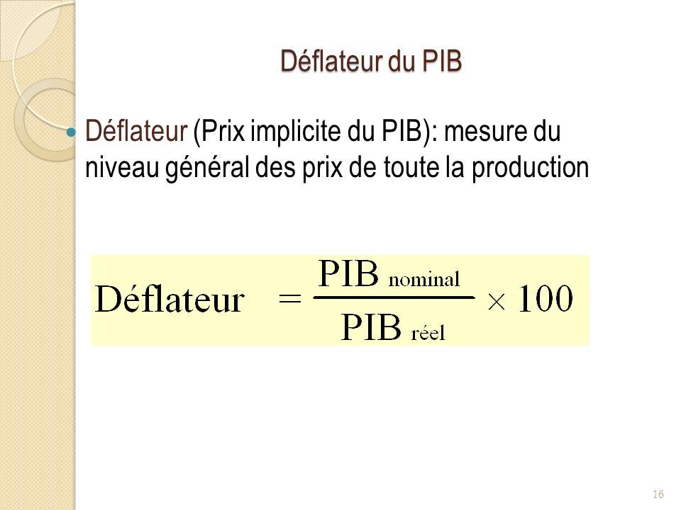 Déflateur du PIB Déflateur (Prix implicite du PIB): mesure du niveau général des prix de toute la production.