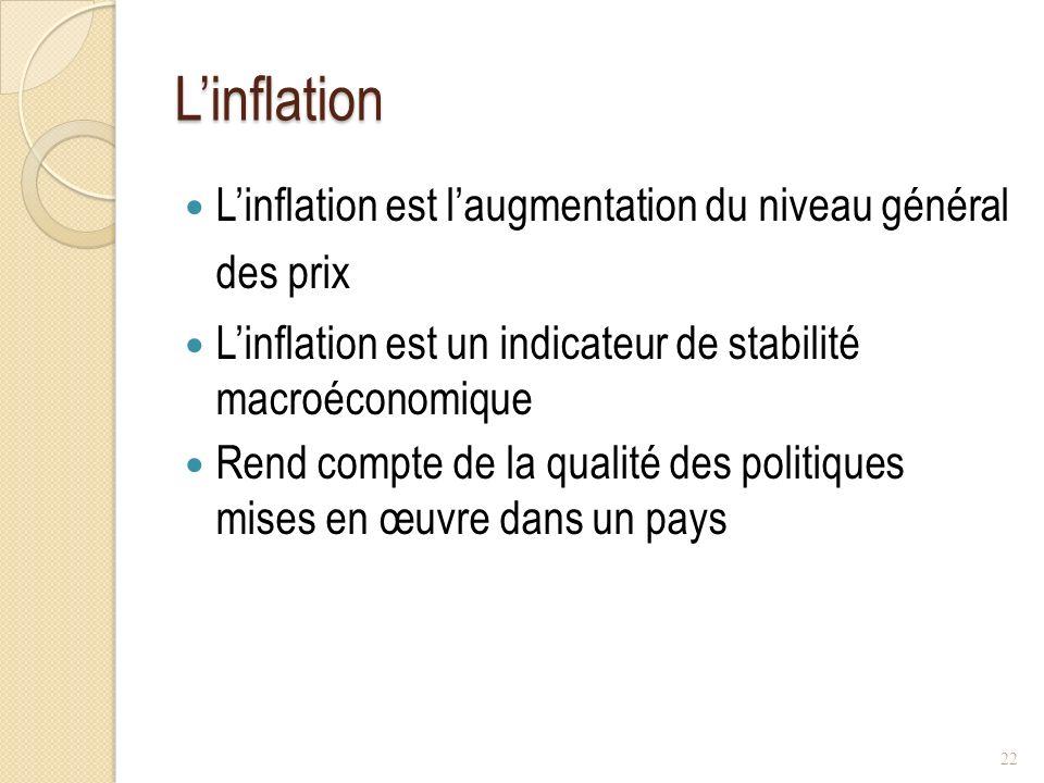 L'inflation L'inflation est l'augmentation du niveau général des prix