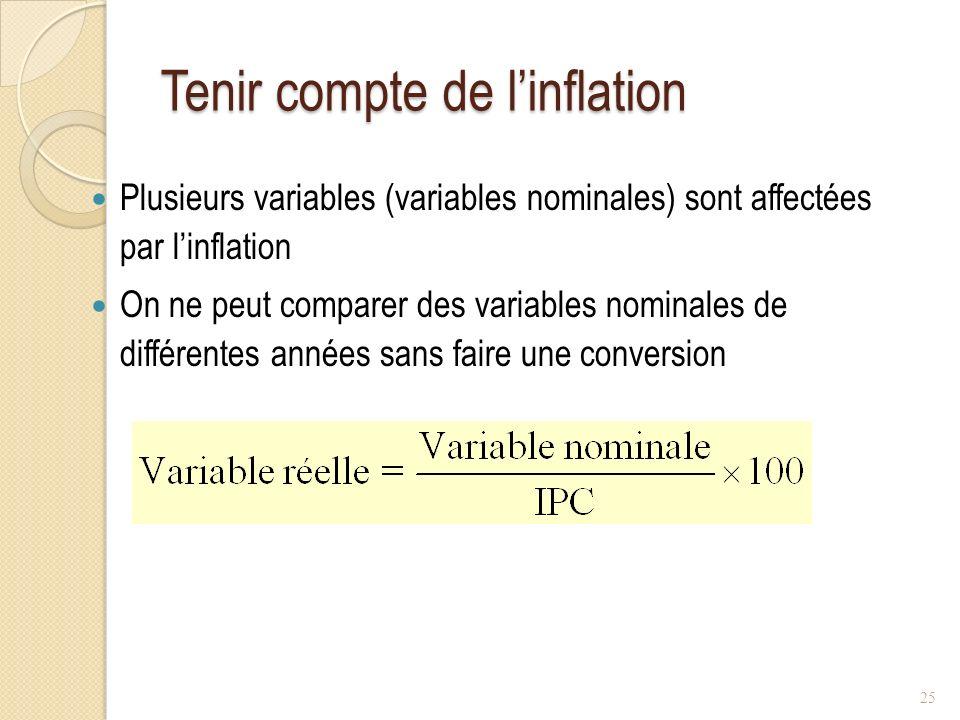 Tenir compte de l'inflation