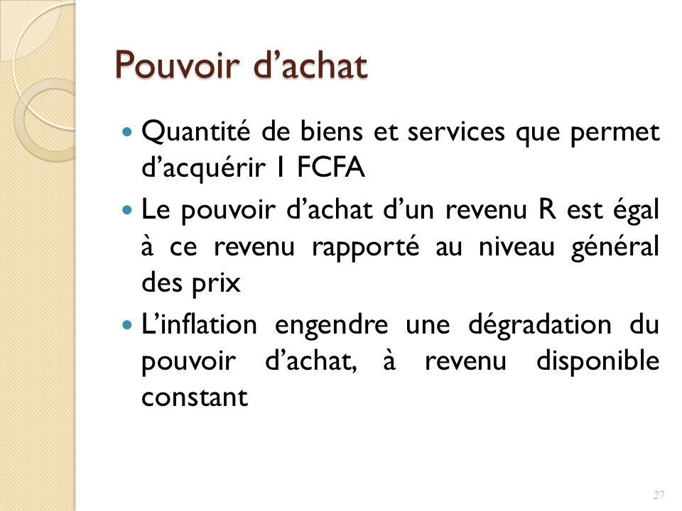 Pouvoir d'achat Quantité de biens et services que permet d'acquérir 1 FCFA.