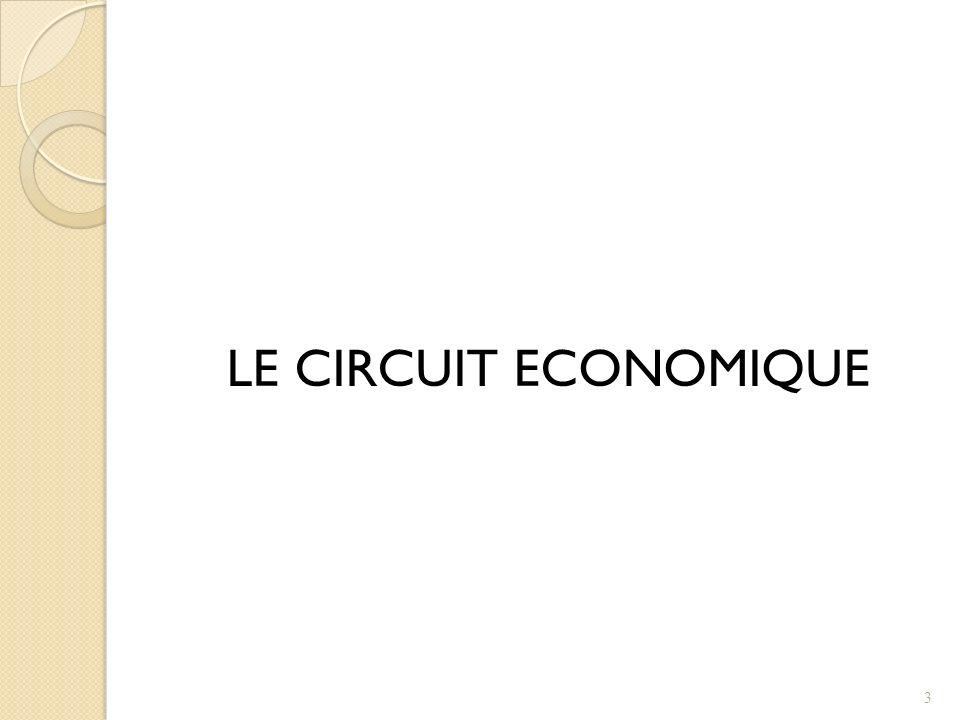 LE CIRCUIT ECONOMIQUE