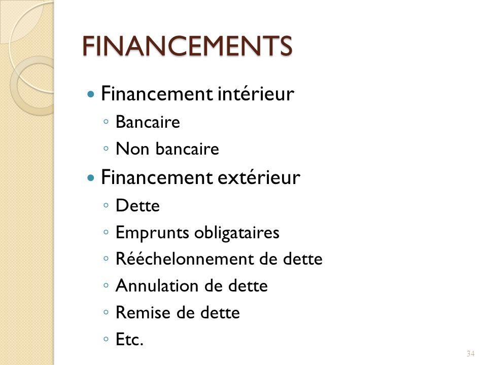 FINANCEMENTS Financement intérieur Financement extérieur Bancaire