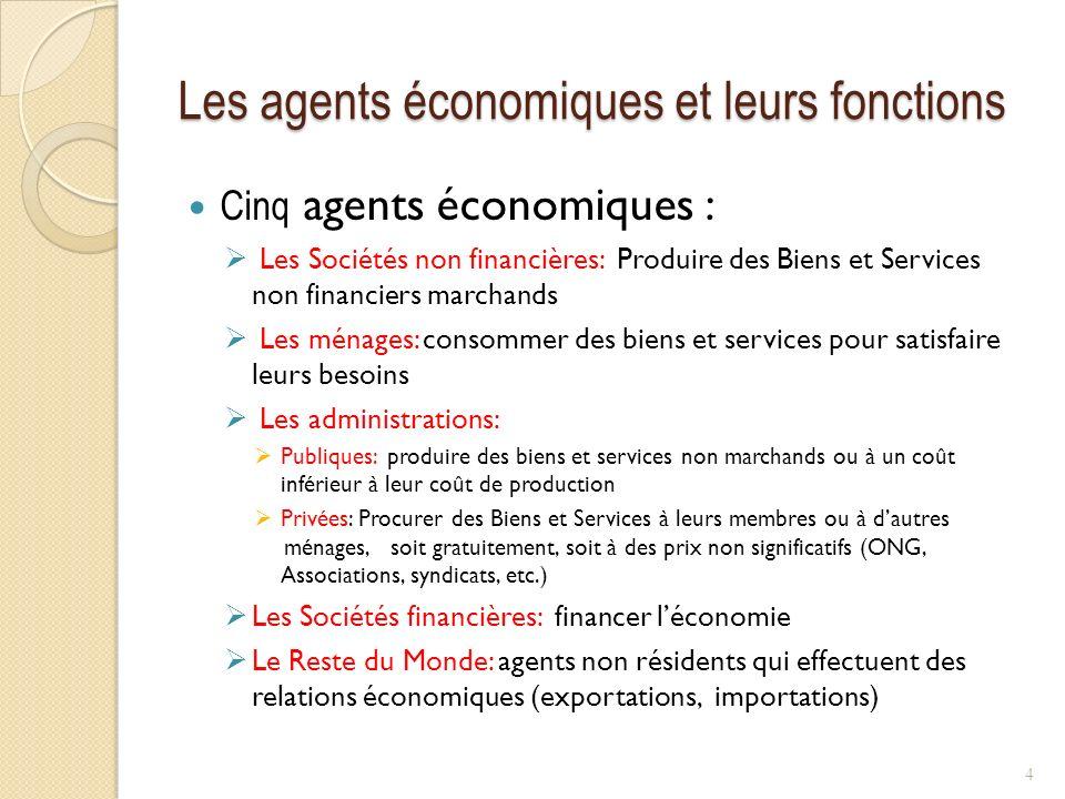 Les agents économiques et leurs fonctions