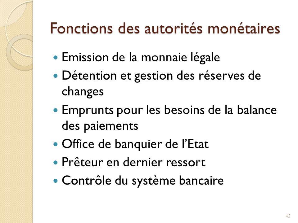 Fonctions des autorités monétaires