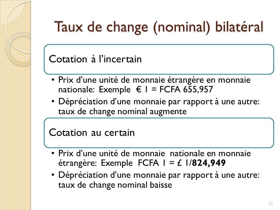 Taux de change (nominal) bilatéral