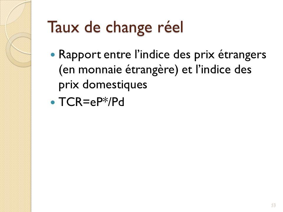 Taux de change réel Rapport entre l'indice des prix étrangers (en monnaie étrangère) et l'indice des prix domestiques.