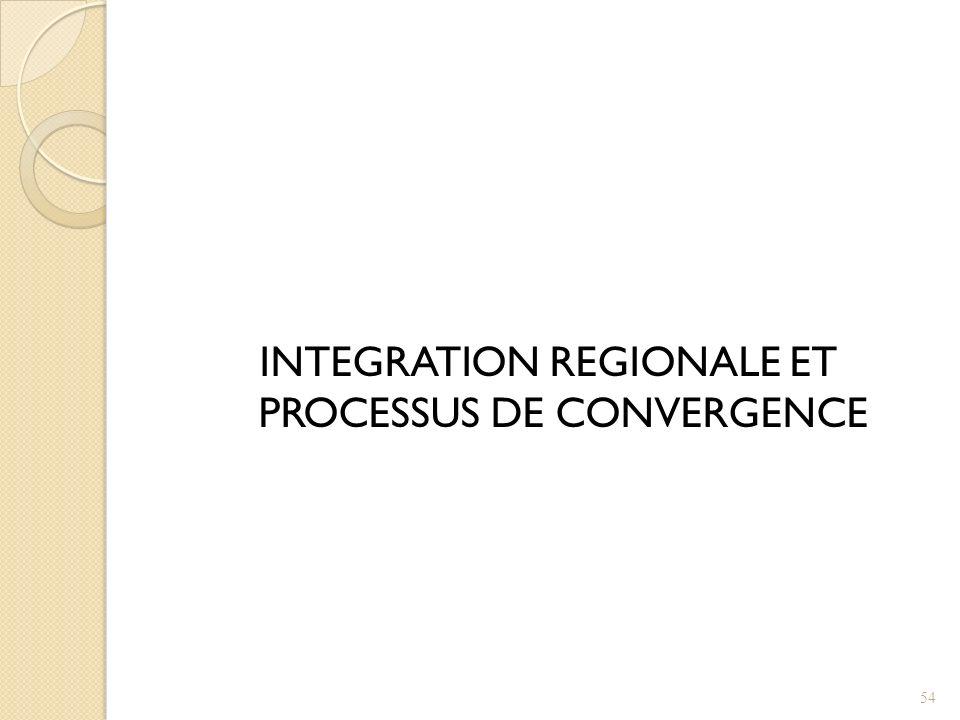 INTEGRATION REGIONALE ET PROCESSUS DE CONVERGENCE