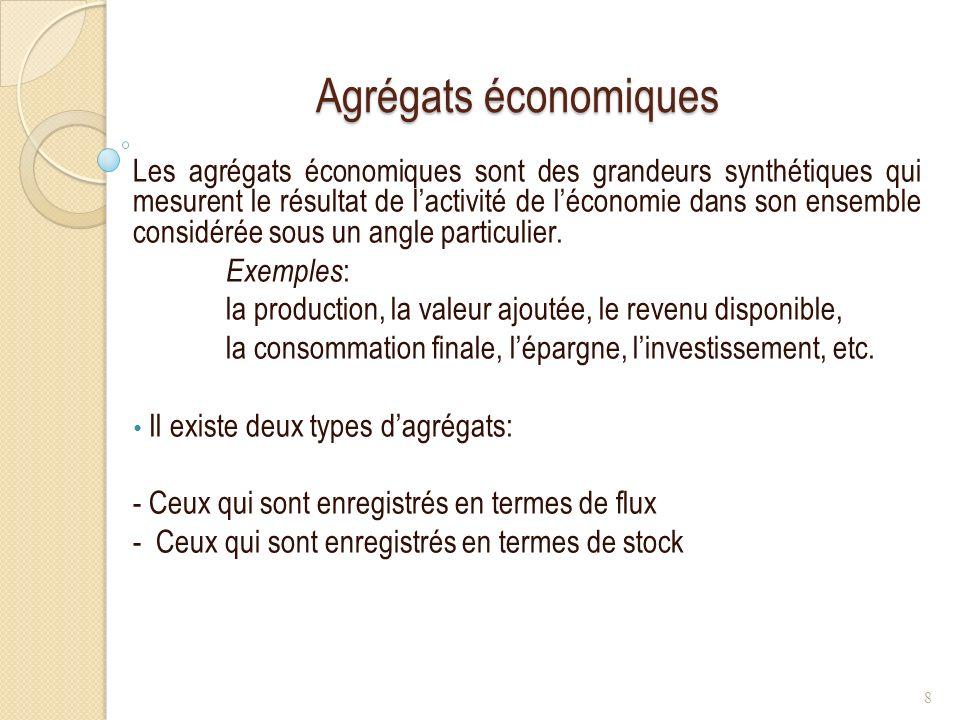 Agrégats économiques