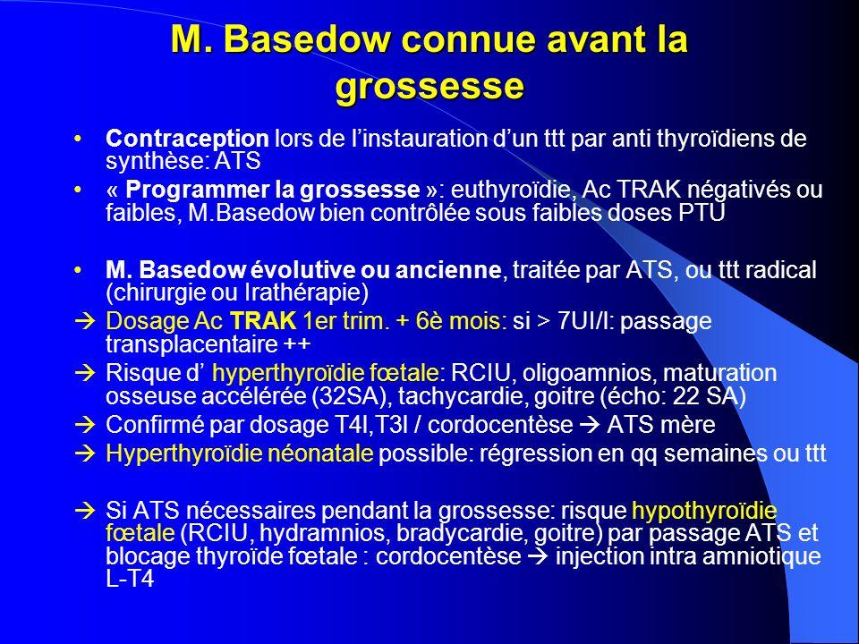 M. Basedow connue avant la grossesse