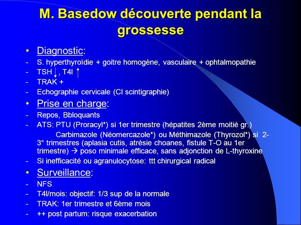 M. Basedow découverte pendant la grossesse