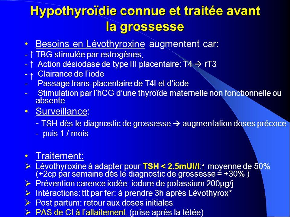 Hypothyroïdie connue et traitée avant la grossesse