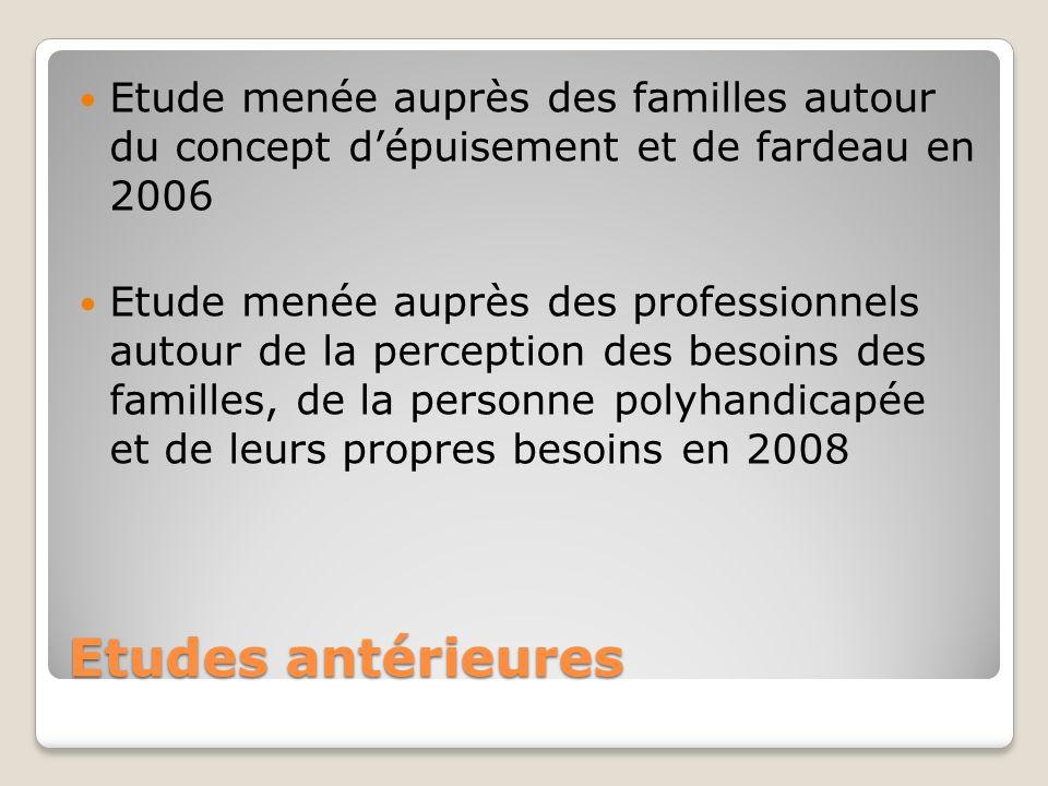 Etude menée auprès des familles autour du concept d'épuisement et de fardeau en 2006
