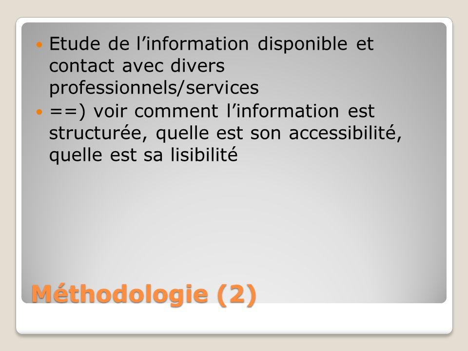 Etude de l'information disponible et contact avec divers professionnels/services