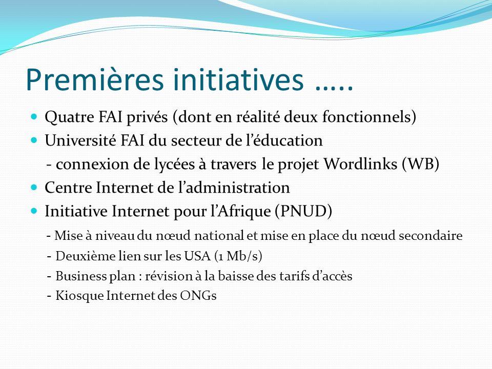 Premières initiatives …..