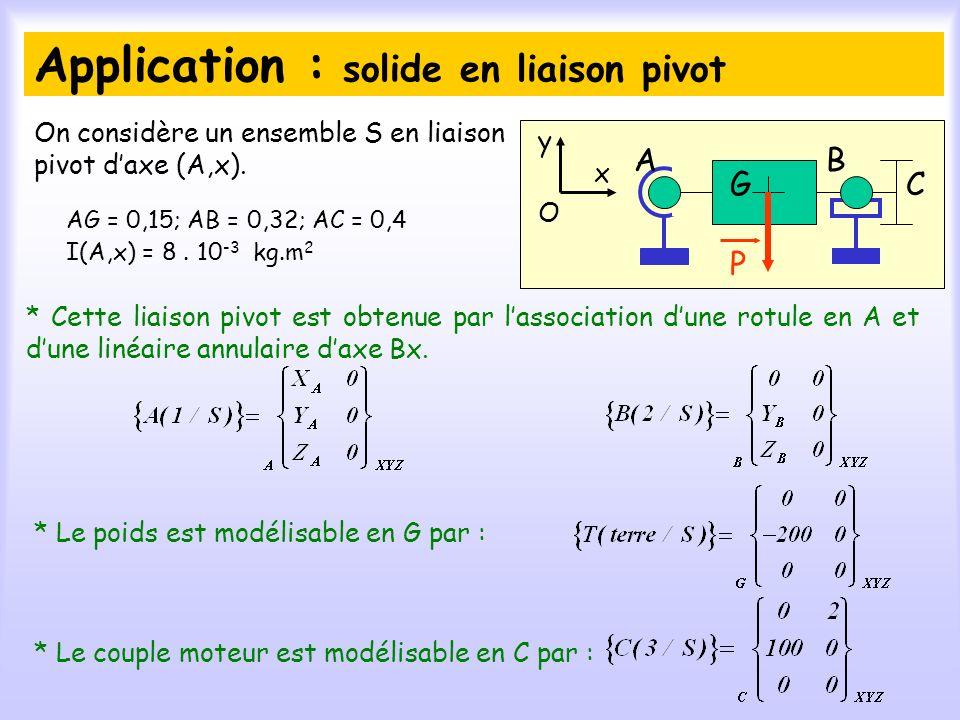 Application : solide en liaison pivot
