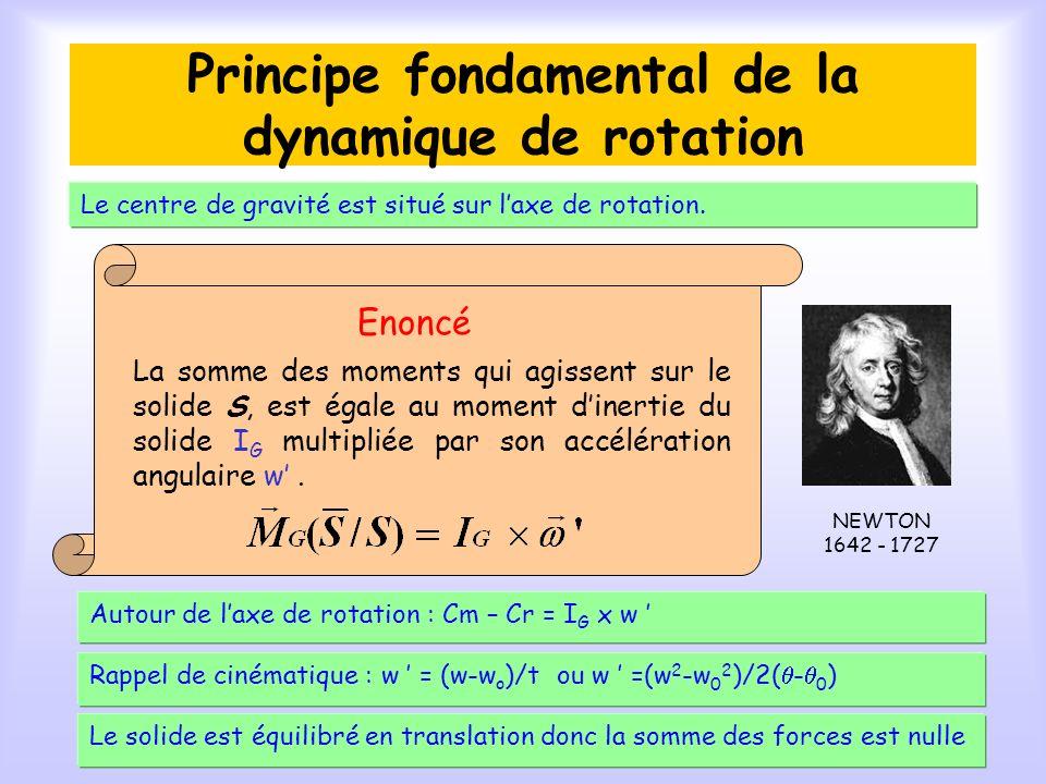 Principe fondamental de la dynamique de rotation