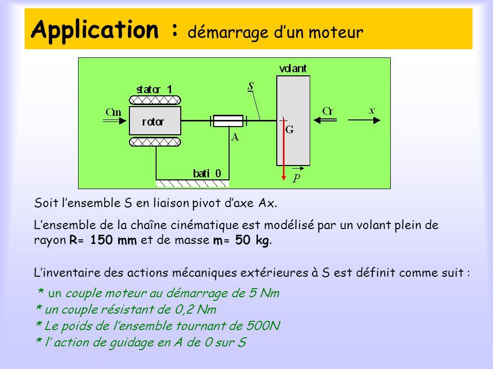 Application : démarrage d'un moteur