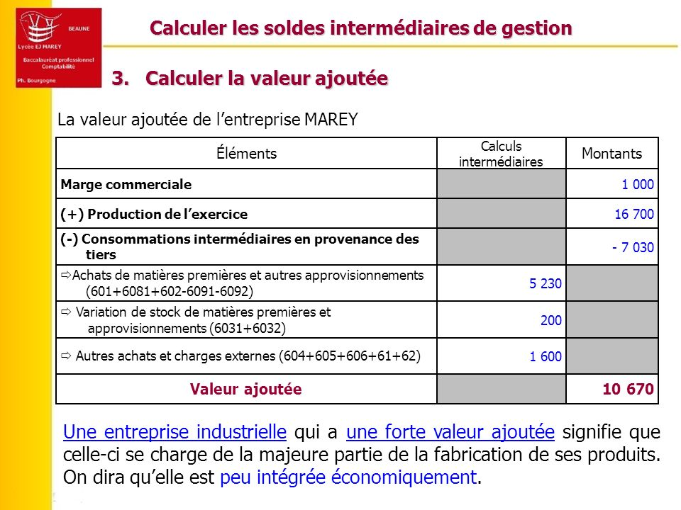 Calculer les soldes intermédiaires de gestion