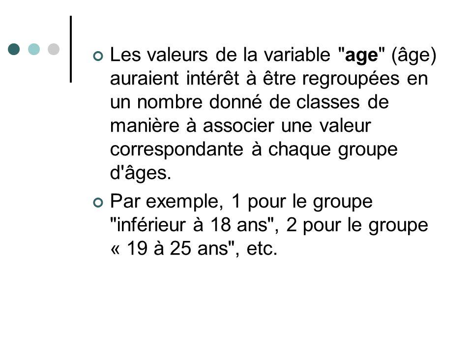 Les valeurs de la variable age (âge) auraient intérêt à être regroupées en un nombre donné de classes de manière à associer une valeur correspondante à chaque groupe d âges.