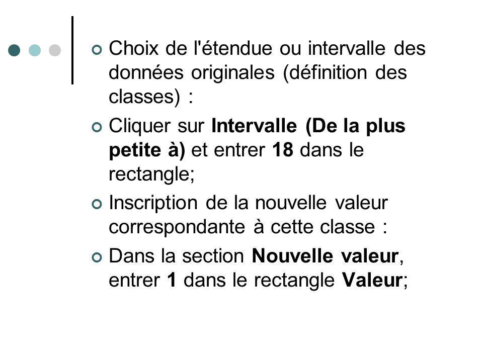 Choix de l étendue ou intervalle des données originales (définition des classes) :