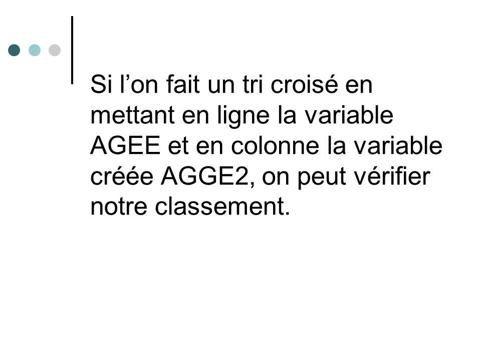 Si l'on fait un tri croisé en mettant en ligne la variable AGEE et en colonne la variable créée AGGE2, on peut vérifier notre classement.