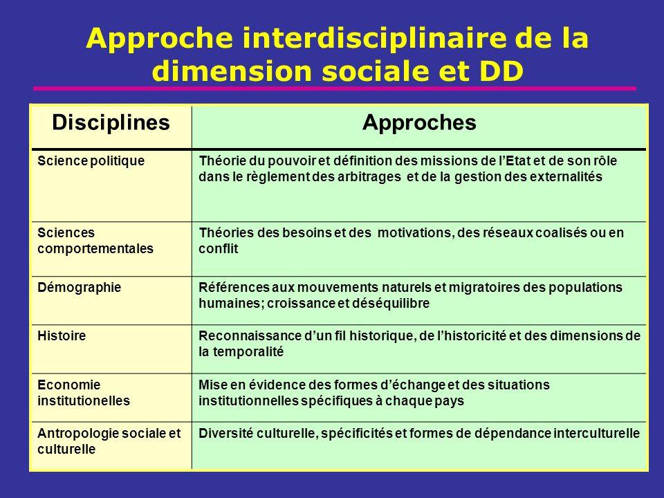 Approche interdisciplinaire de la dimension sociale et DD