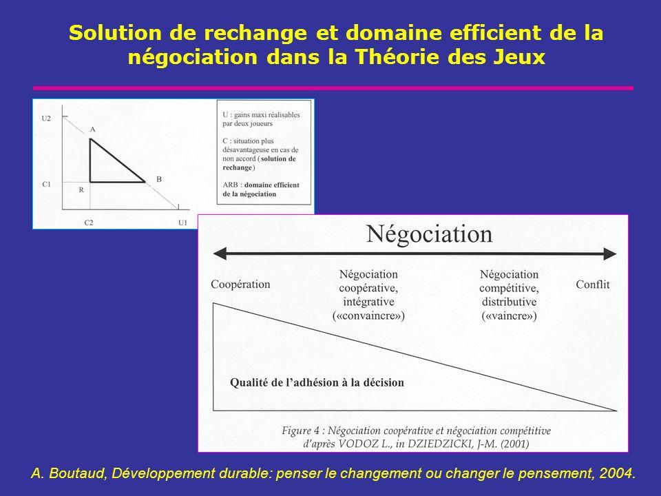 Solution de rechange et domaine efficient de la négociation dans la Théorie des Jeux