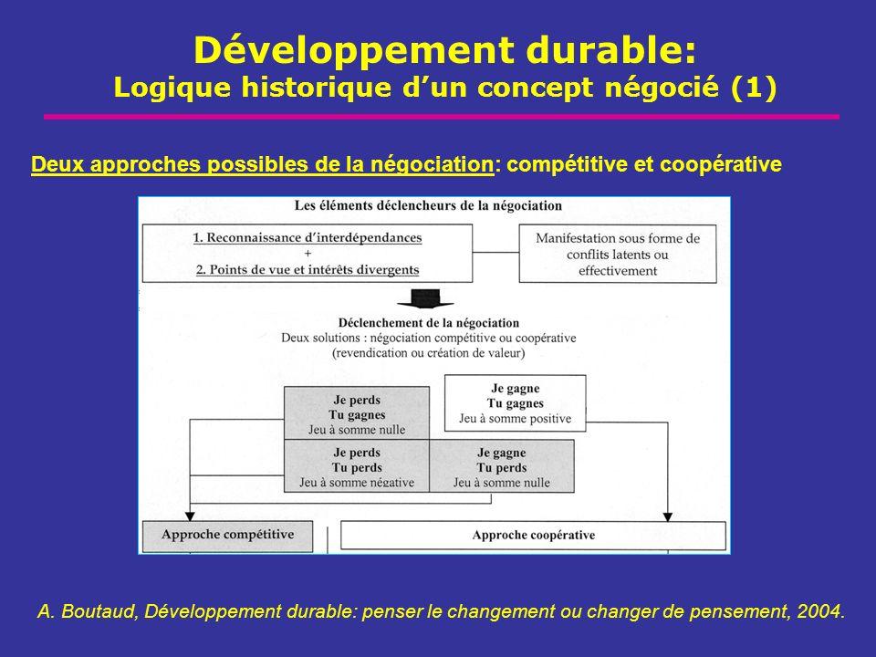 Développement durable: Logique historique d'un concept négocié (1)