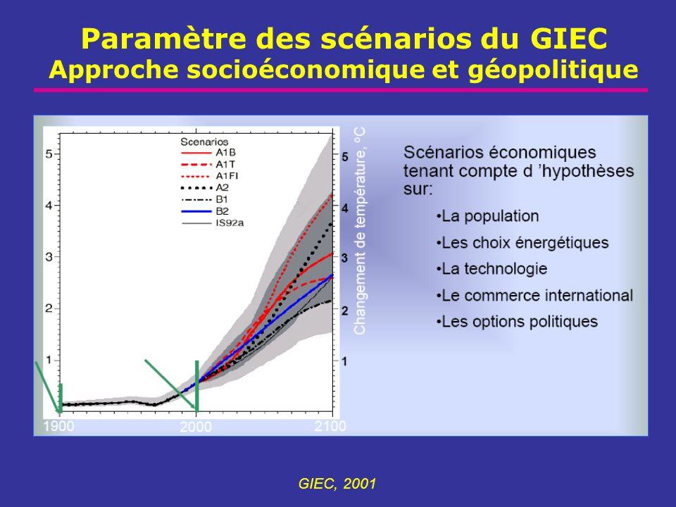 Paramètre des scénarios du GIEC Approche socioéconomique et géopolitique