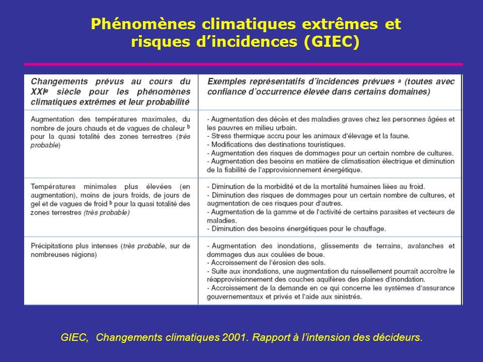 Phénomènes climatiques extrêmes et risques d'incidences (GIEC)