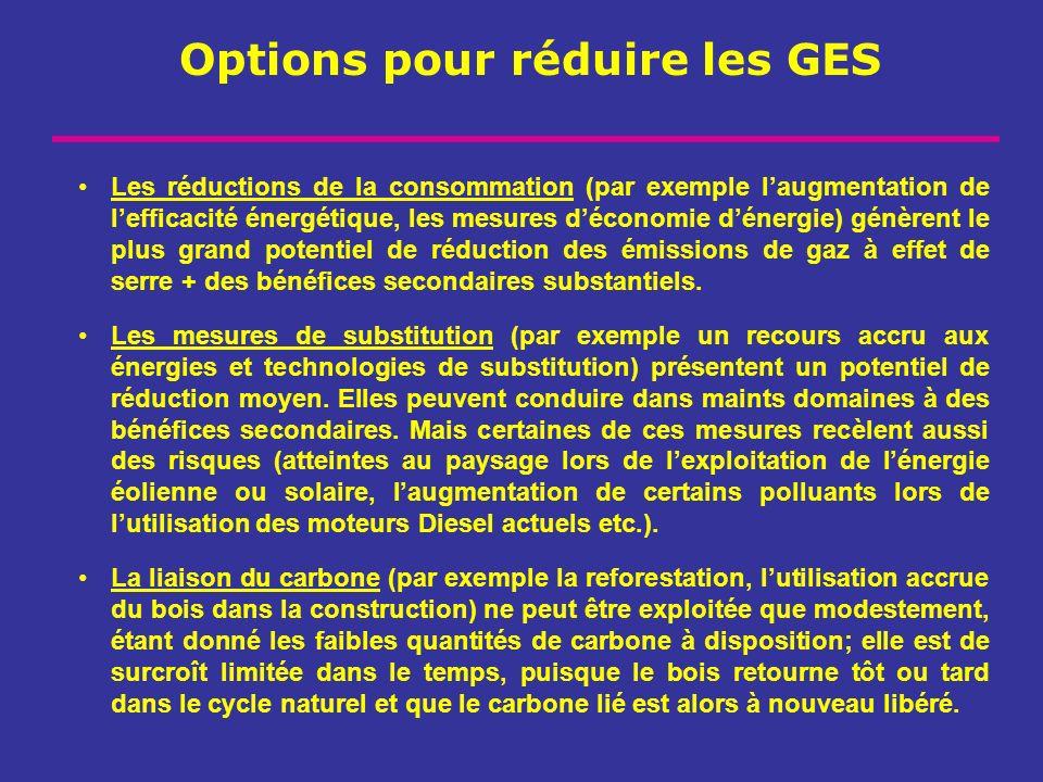 Options pour réduire les GES