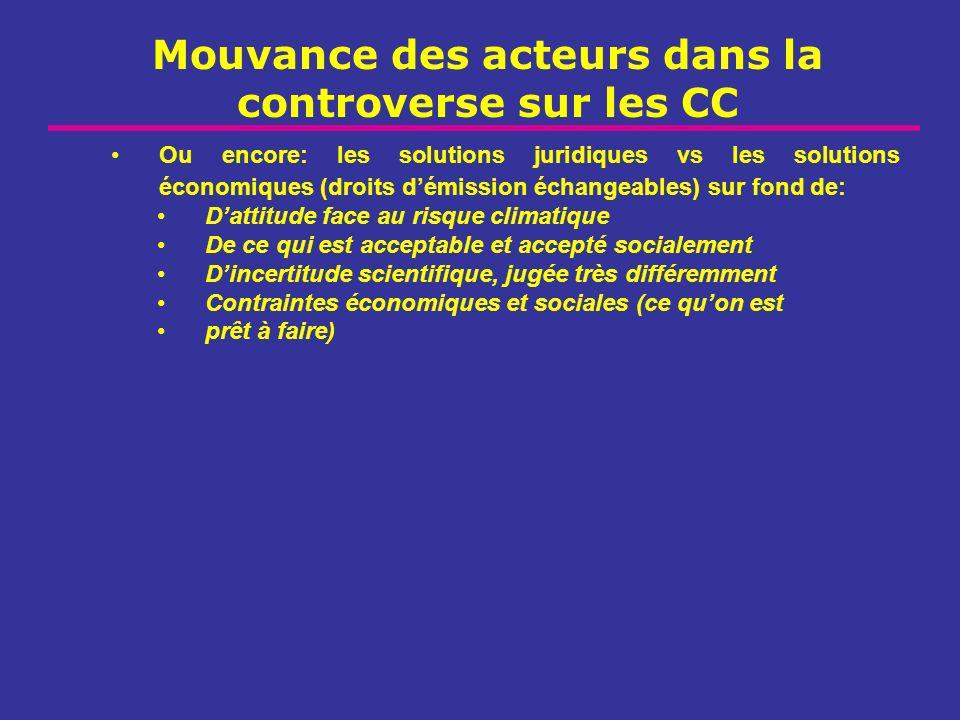 Mouvance des acteurs dans la controverse sur les CC