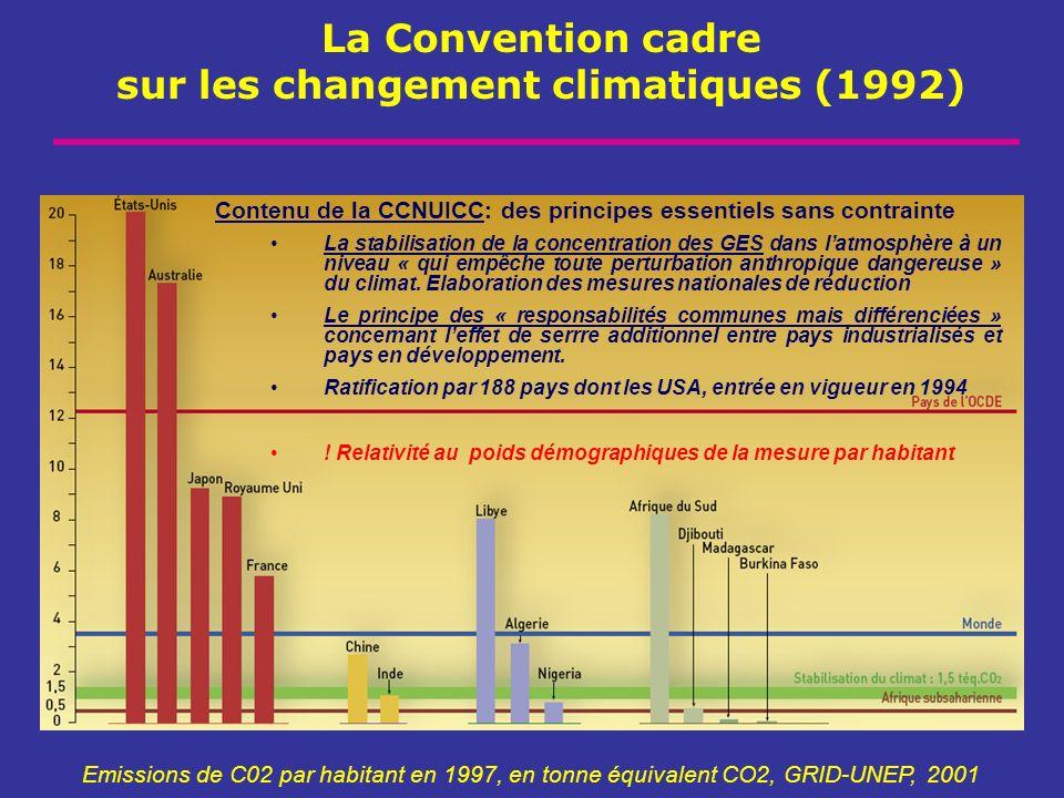 La Convention cadre sur les changement climatiques (1992)
