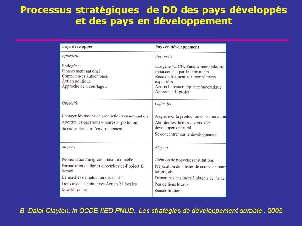 Processus stratégiques de DD des pays développés et des pays en développement