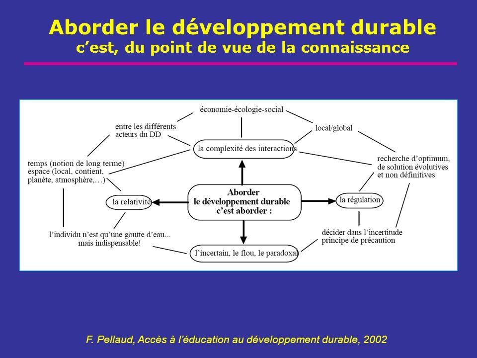 Aborder le développement durable c'est, du point de vue de la connaissance