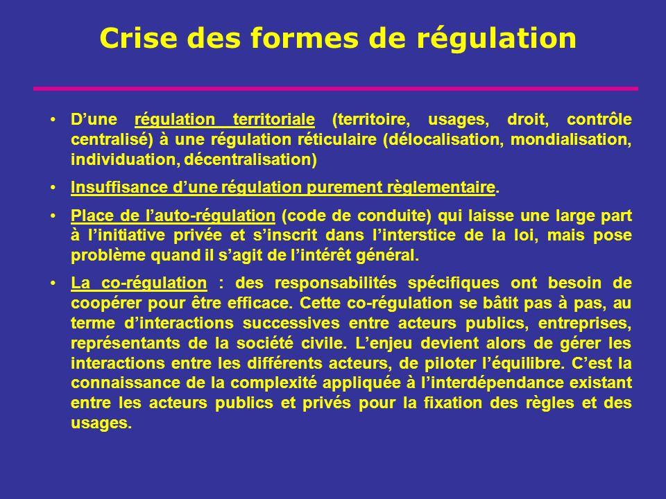 Crise des formes de régulation