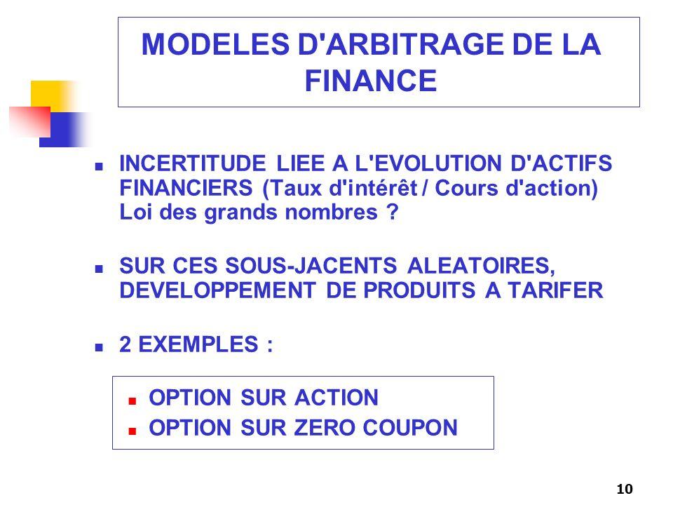 MODELES D ARBITRAGE DE LA FINANCE