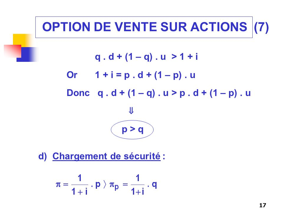 OPTION DE VENTE SUR ACTIONS (7)