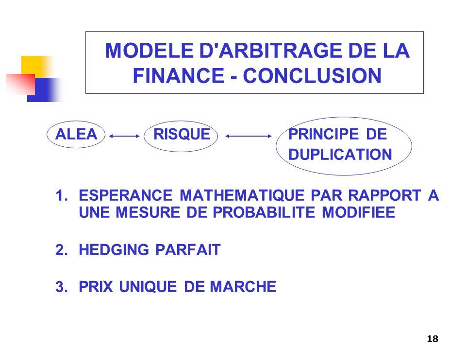 MODELE D ARBITRAGE DE LA FINANCE - CONCLUSION