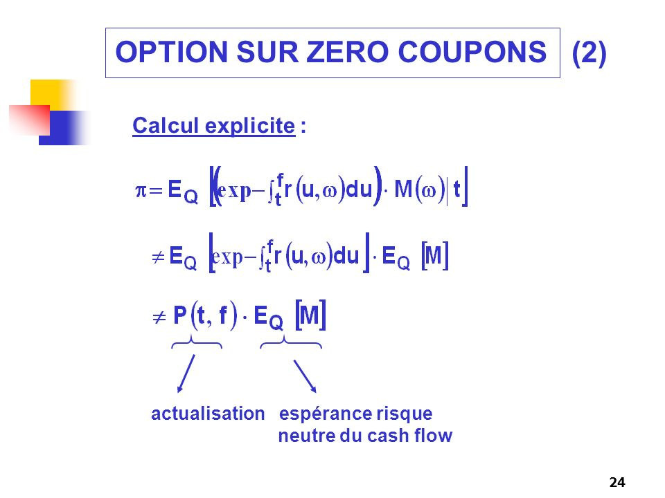 OPTION SUR ZERO COUPONS (2)