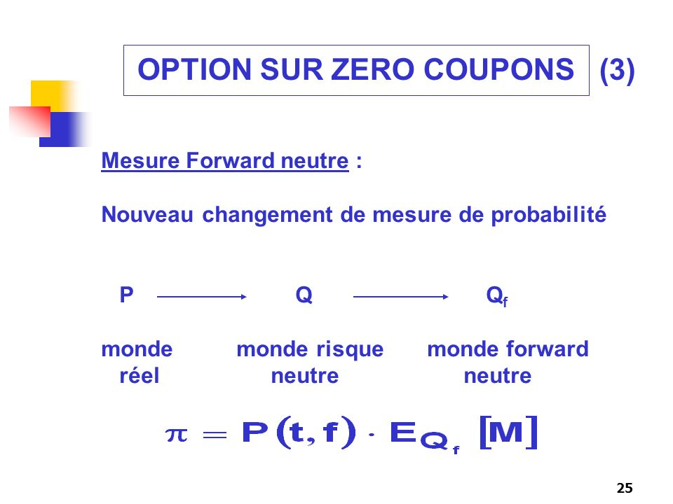 OPTION SUR ZERO COUPONS (3)