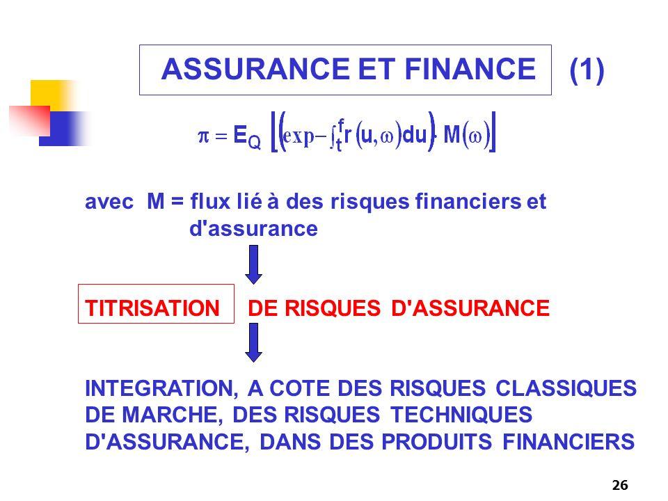 ASSURANCE ET FINANCE (1)