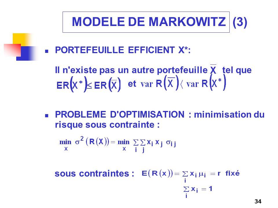 MODELE DE MARKOWITZ (3) PORTEFEUILLE EFFICIENT X*: Il n existe pas un autre portefeuille tel que.