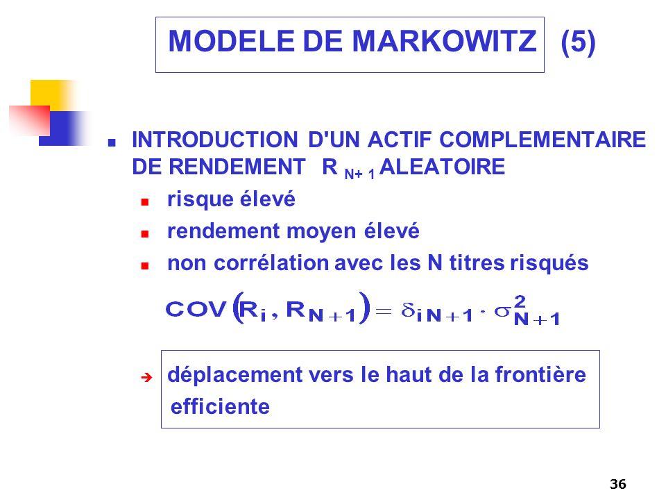 MODELE DE MARKOWITZ (5) INTRODUCTION D UN ACTIF COMPLEMENTAIRE DE RENDEMENT R N+ 1 ALEATOIRE. risque élevé.