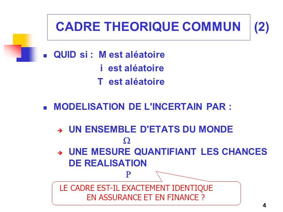 CADRE THEORIQUE COMMUN (2)